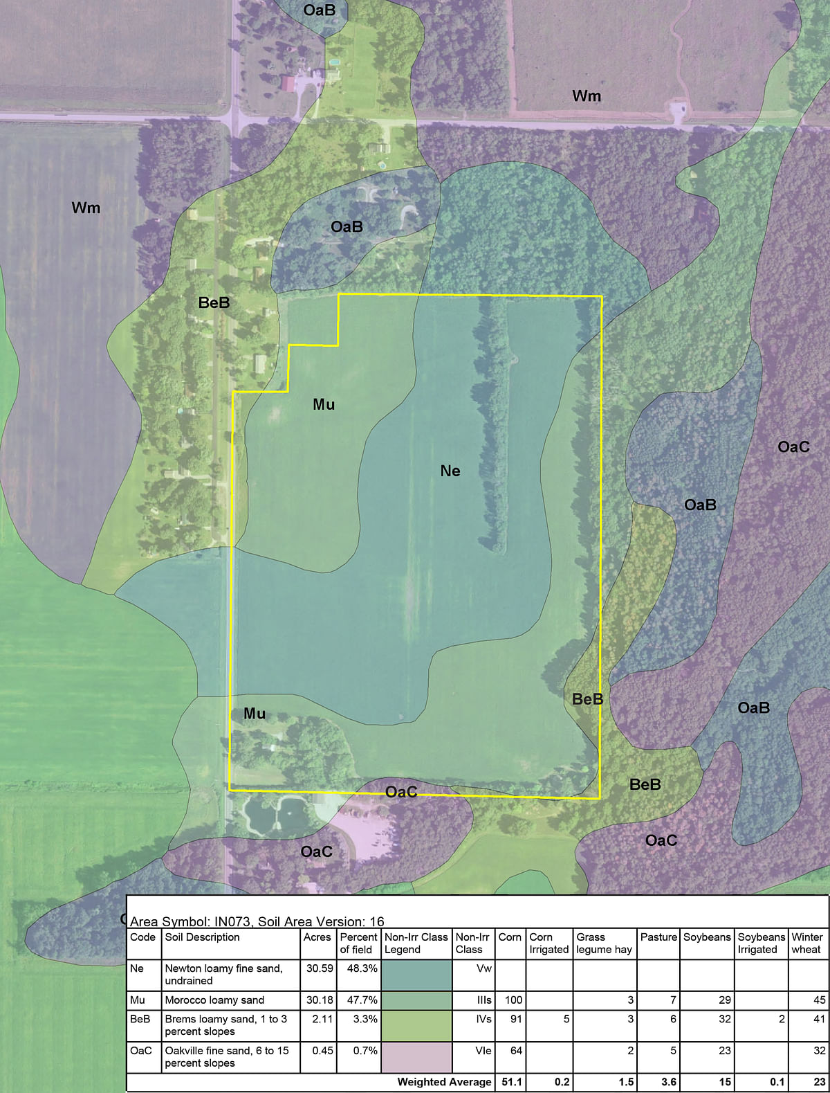 Indiana jasper county tefft - Soil Information